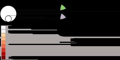 cornelius vanderbilt scholarship essay 2012 Deadline: 1 december 2012 (ingram scholarship application) 15 december 2012 (cornelius vanderbilt & chancellor's scholarship application) open to: talented high school fourth-year students.